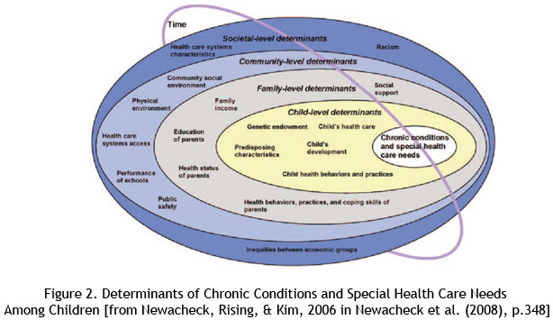 personal impact paper on chronic disease Providing students in high school and college with free sample essays, research papers, term papers, thesis and dissertation if you are a working student, working mom who needs to get a degree, a student busy with his personal life or other activities in school, this blog is created especially for you.
